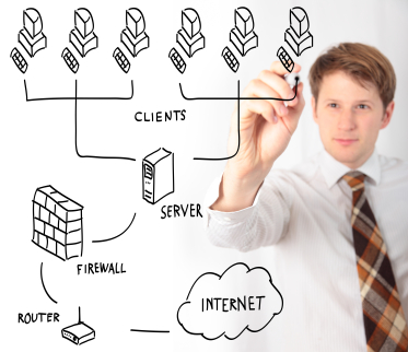 Seamless solutions network design for Network design and implementation plan